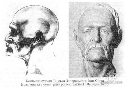Череп Сірка
